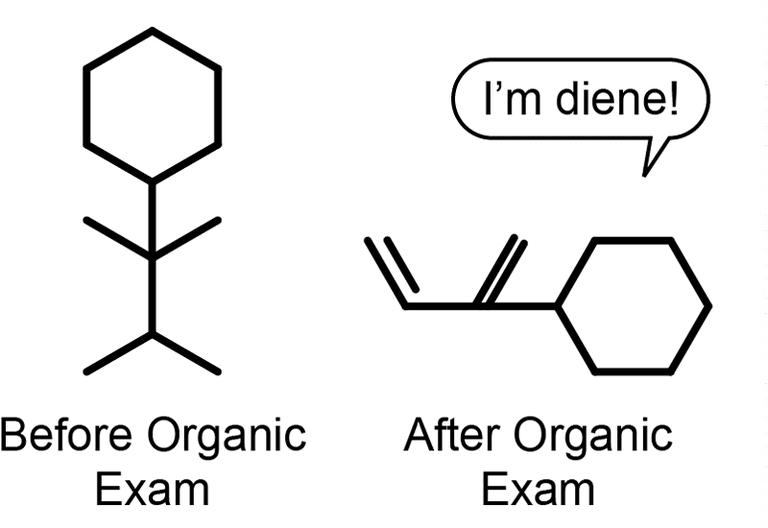 Organic Chemistry Experiments (15UCH644)